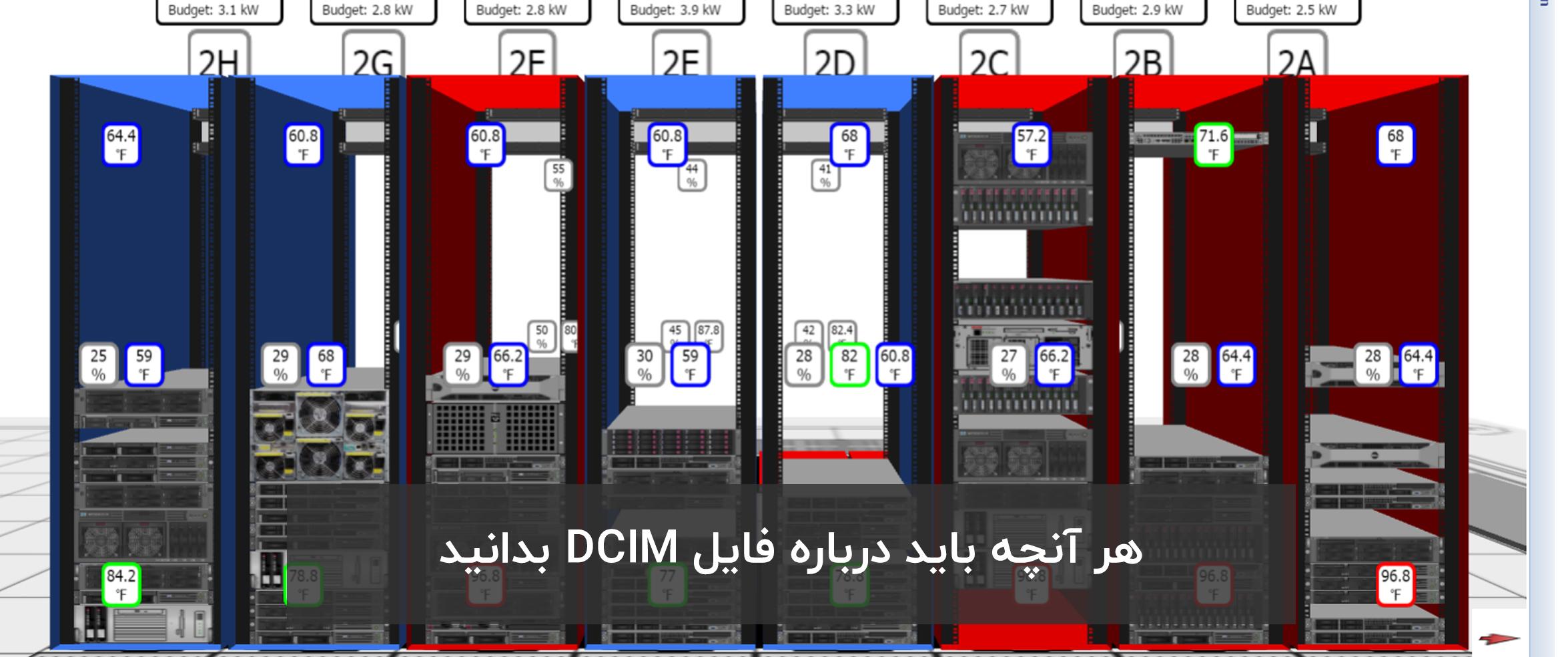 هر آنچه باید درباره فایل DCIM بدانید